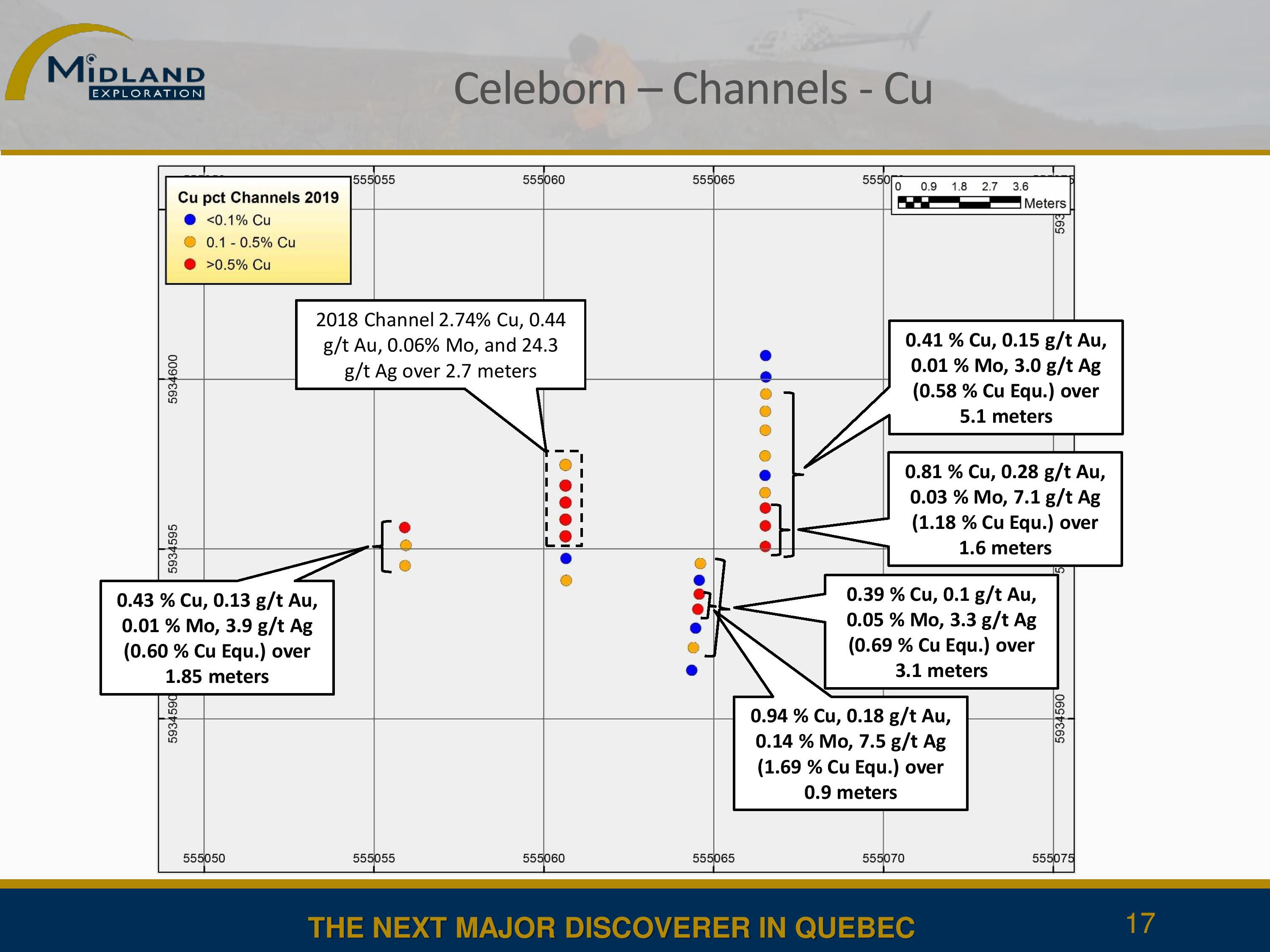 New channels at Celeborn showing