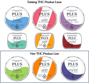 PLUS Products Launches New Line of Best Selling Gummies in