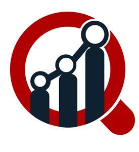 Road Marking Materials Market Size Worth USD 5,466 5 Million