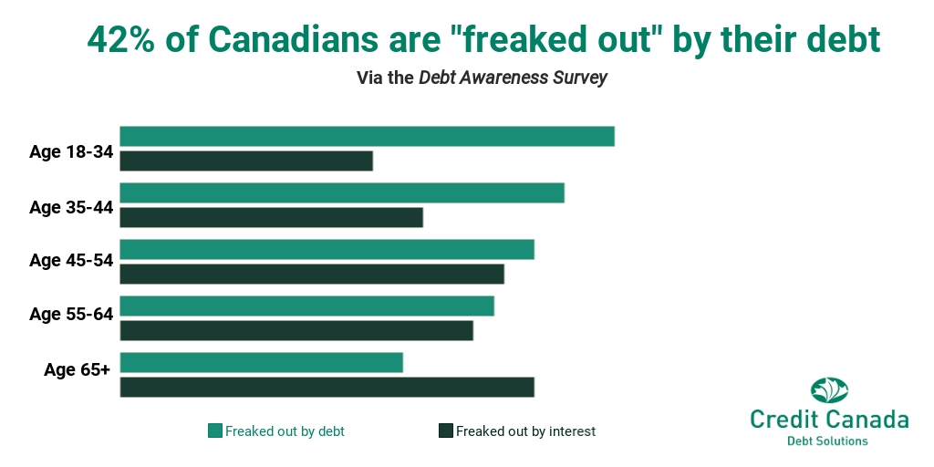 Credit-Canada-Debt-Consolidation(1)