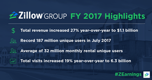 Zillow Group FY 2017 Earnings Highlights