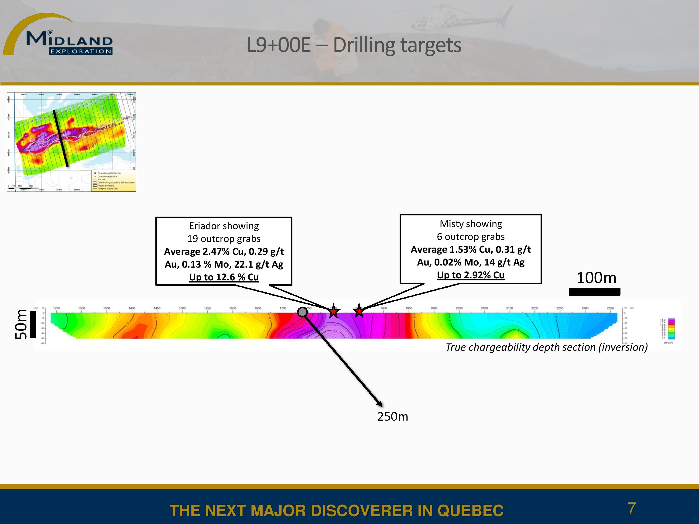 L9+00E - Drilling targets
