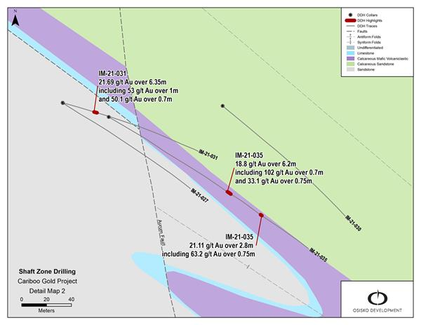 Figure 3: Shaft Zone select drilling highlights