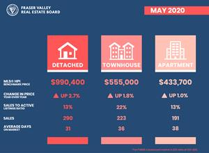 STATS-PressRelease-May20204