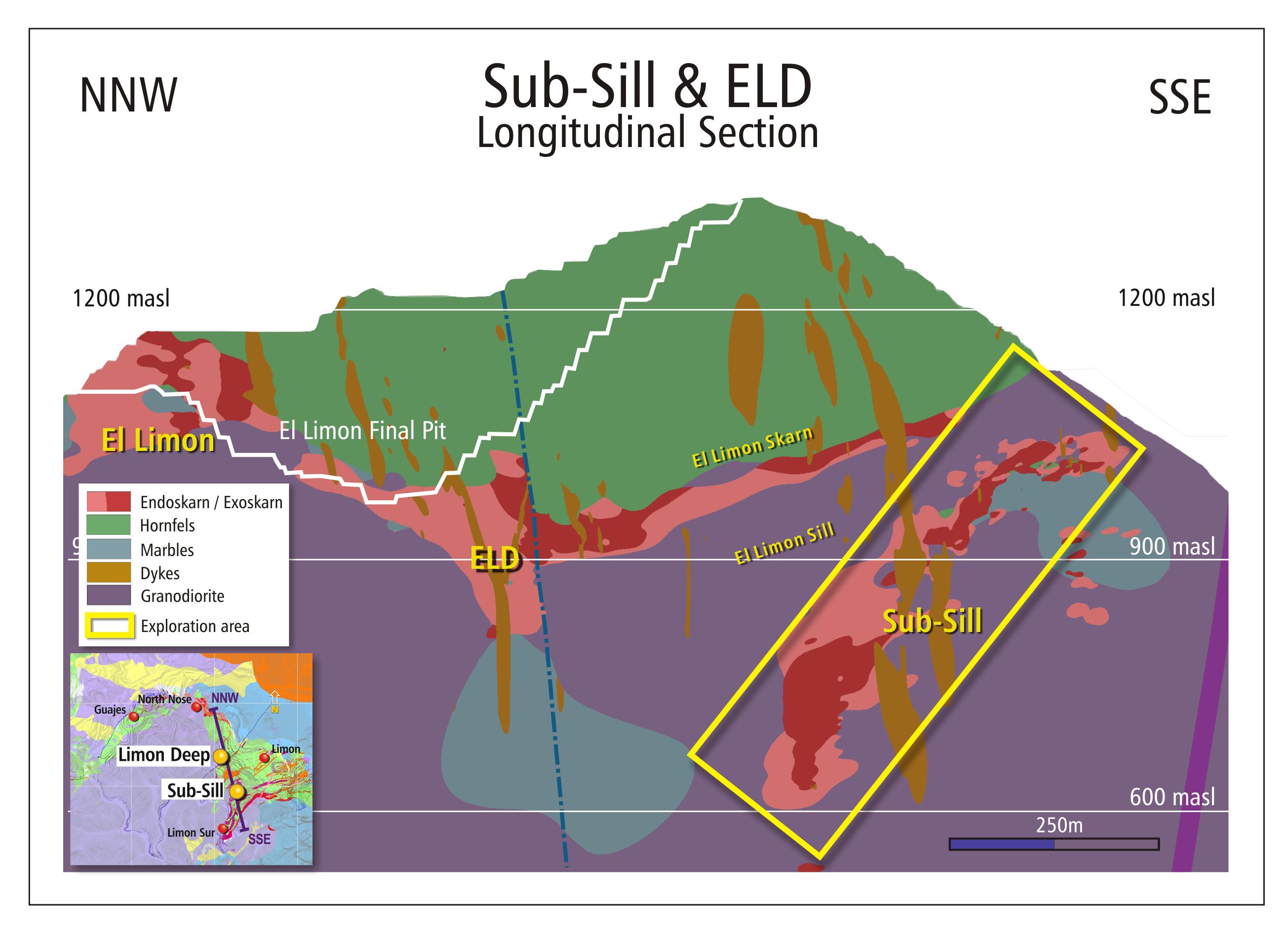 Figure 5: Longitudinal Section Across Total Deposit Area