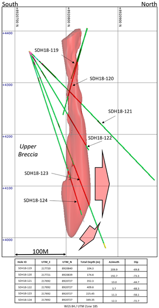 Figure7Sept10