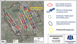 Standard Uranium Confirms Plans For Upcoming 5 000m Drill Program At Its Flagship Davidson River Project Tsx Venture Exchange Stnd
