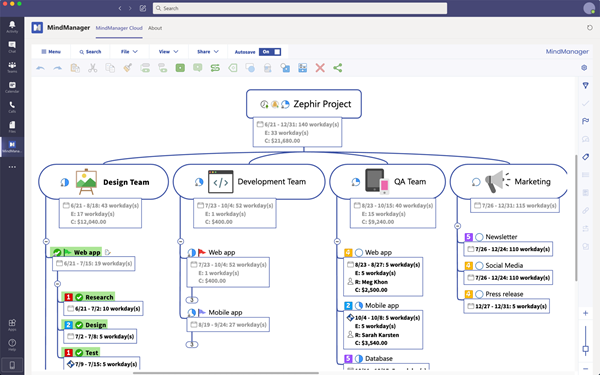 MindManager for Microsoft Teams