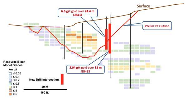 MUX Figure 3 Aug 20