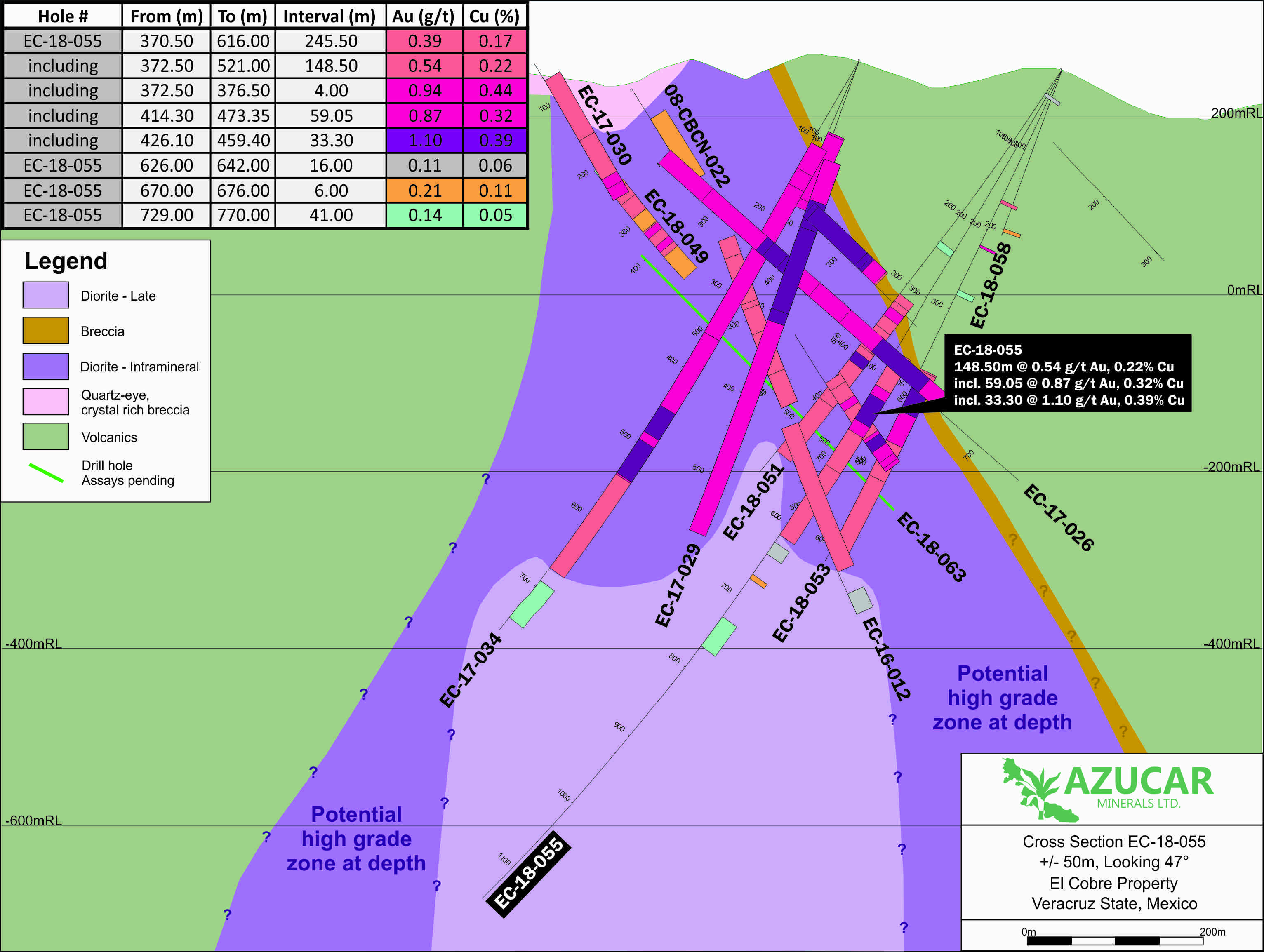 Cross Section EC-18-055