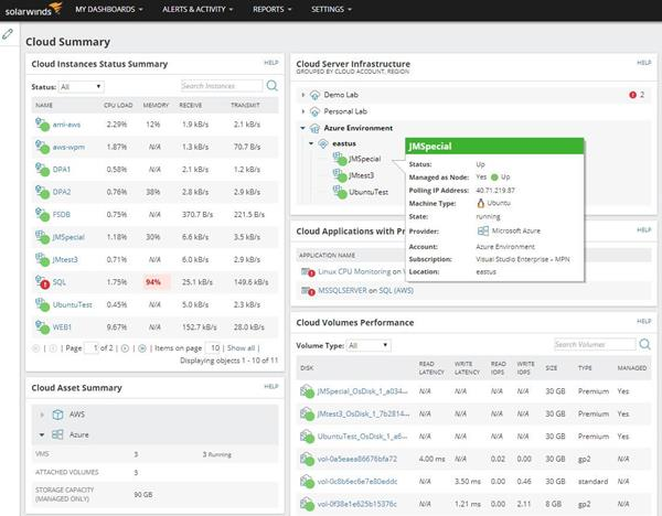 SAM 6.5 enables users to see detailed performance information in their Azure and AWS cloud environments