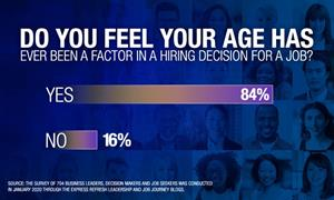 Do you feel your age has ever been a factor in a hiring decision for a job?