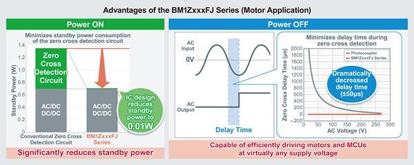 Advantages of ROHM's Zero Cross Detection ICs