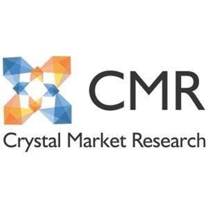 Digital Therapeutics Market - Global Industry Insights, Trends