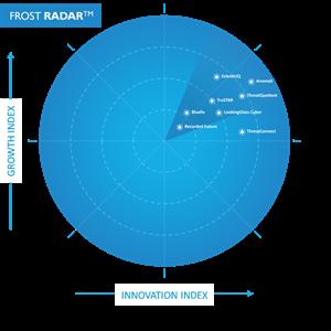 Frost 2020 TIP Radar