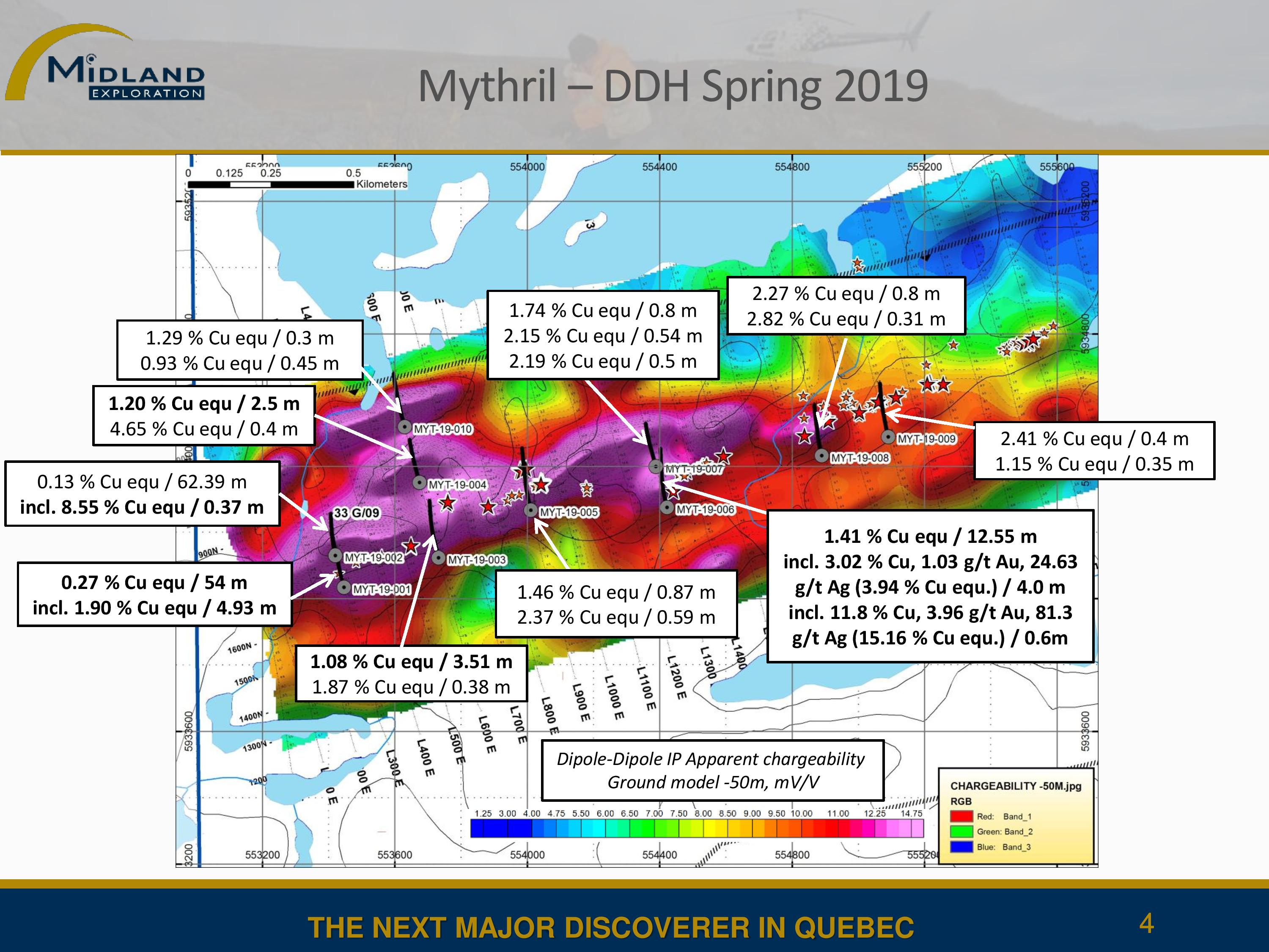 Spring 2019 Drilling results