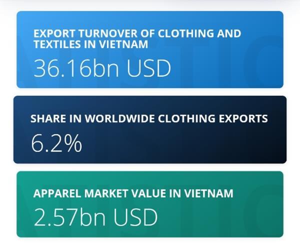 vietnam-garment