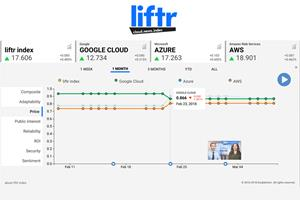 Liftr Index Categories image