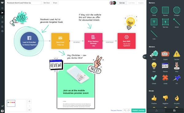 Annotate and Collaborate Product Image