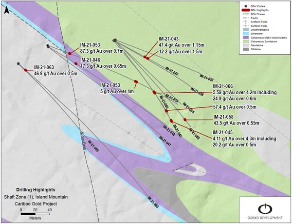 Figure 4: Shaft Zone select drilling highlights