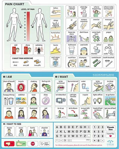 The EZ Board is a sturdy but lightweight picture and word board that allows weak ventilated patients to express wants, convey needs, and indicate the type, degree, and location of their pain and other concerns.