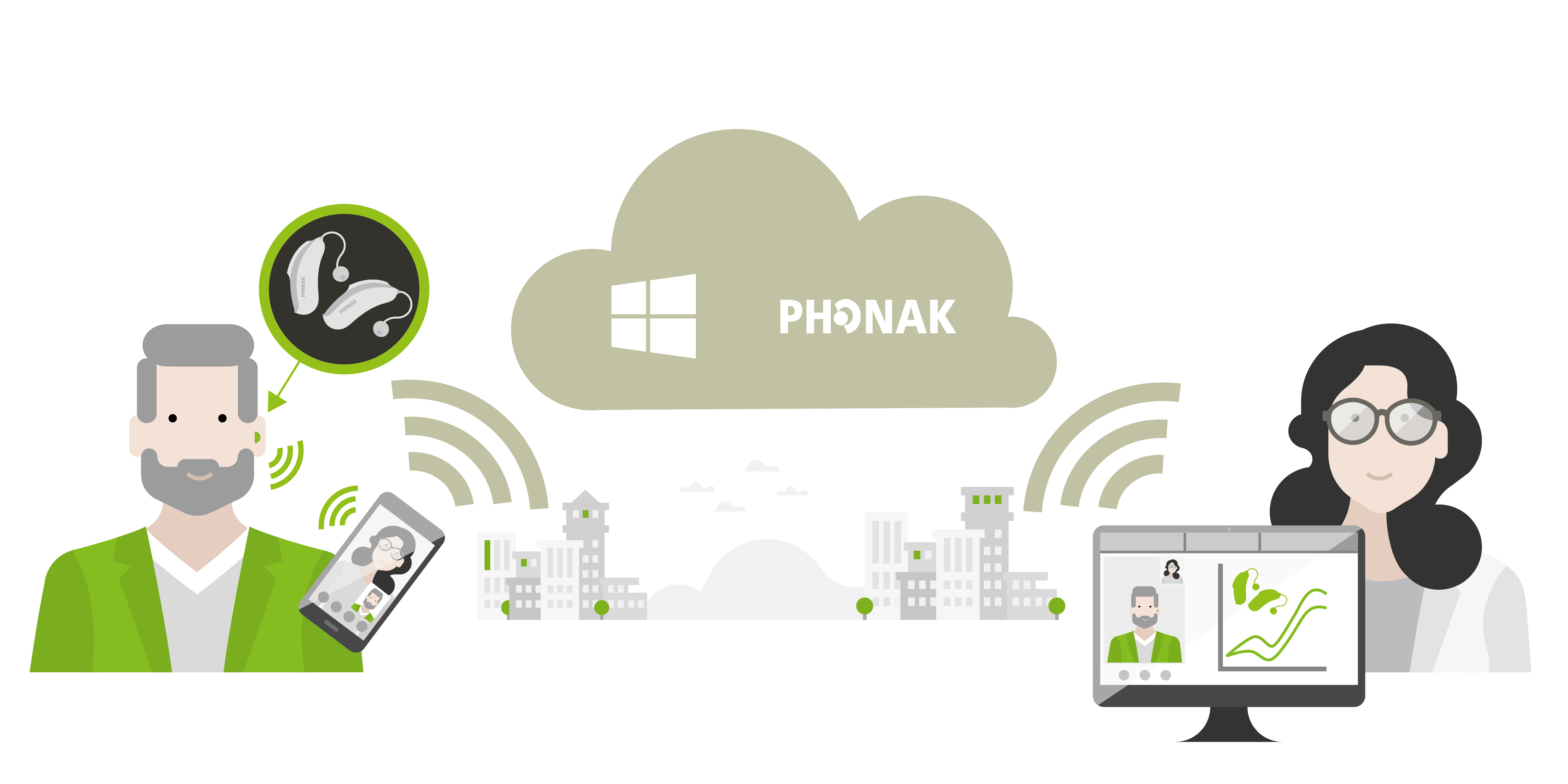 Phonak teams up with Microsoft to improve access to hearing care