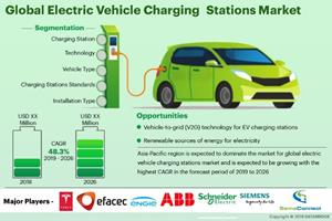 Electric Vehicle Charging Stations Market 2019 Opportunity, Challenge, Drivers, Restraint, Trend, Demand and Global Business Growth by 2026