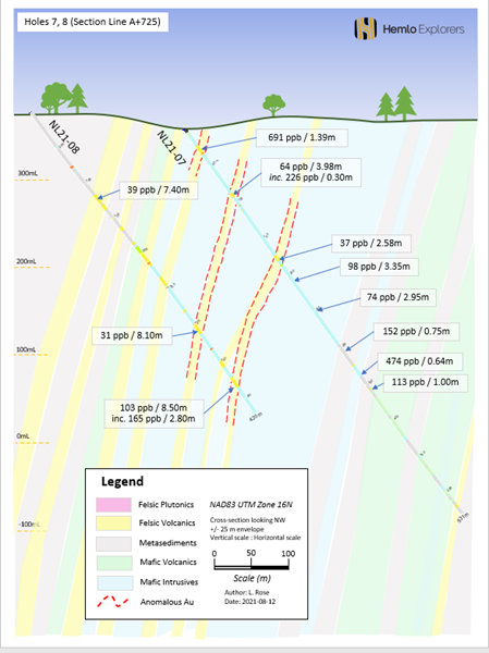 Figure #4: Section A+725 (NL21-07, NL21-08)