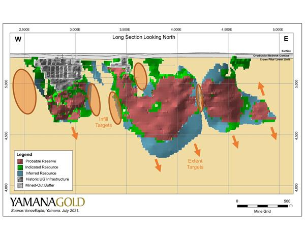 Wasamac Mineral Reserves and Mineral Resources; Prospective Target Areas Highlighted