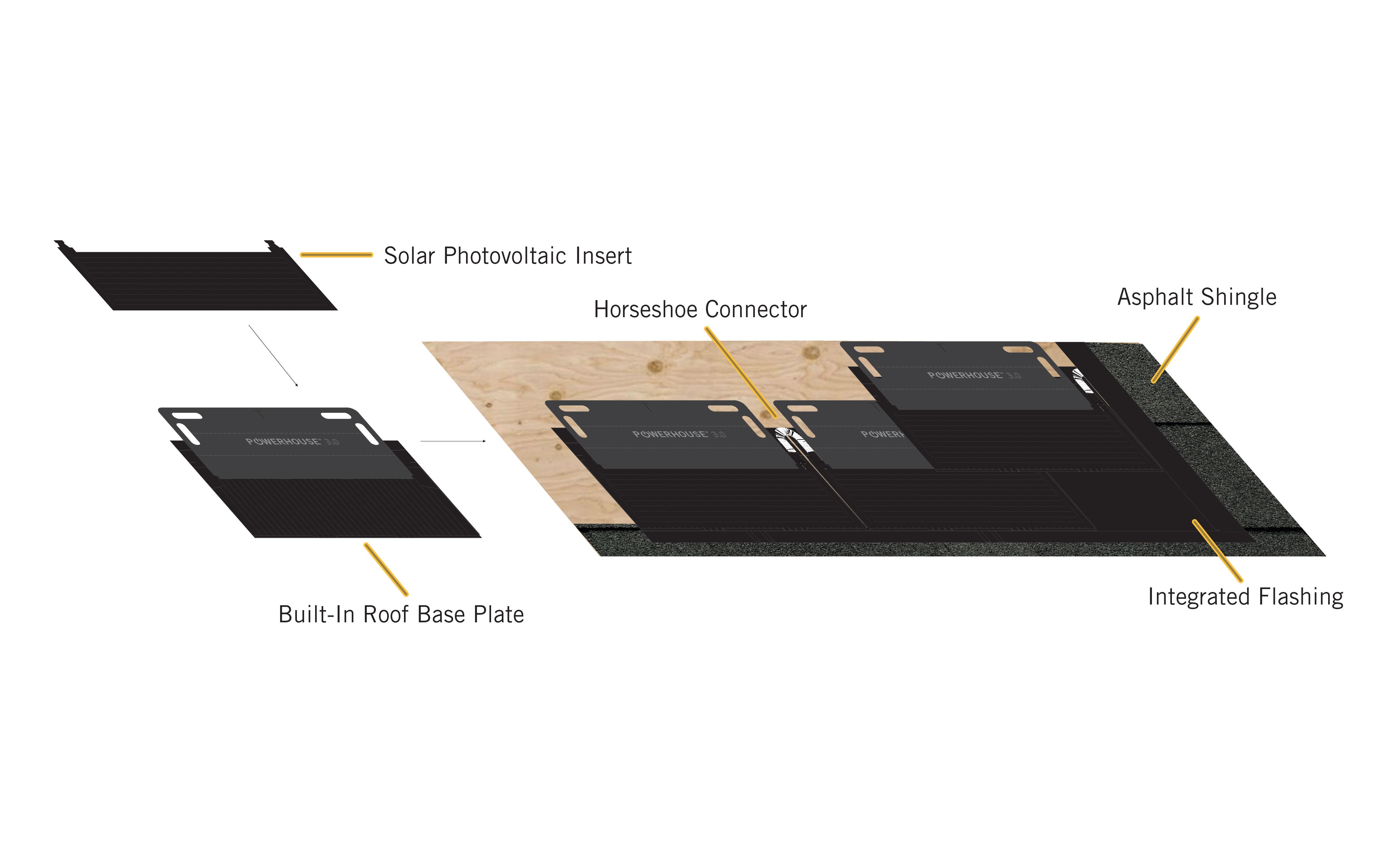POWERHOUSE 3.0 SOLAR SHINGLE ARRAY assembly image for illustrative purposes