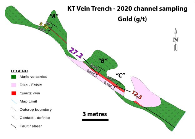 "Plan map of KT Vein Trench (BD denotes ""below detection limit"")."