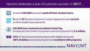 Navient embraces a year of customer successes