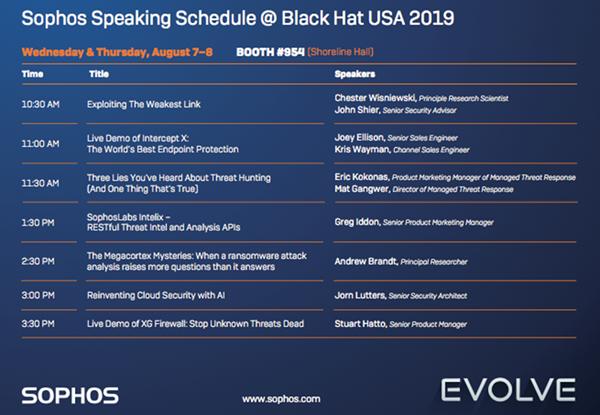 Black Hat USA 2019 Media Alert: SophosLabs Report Deconstructs the