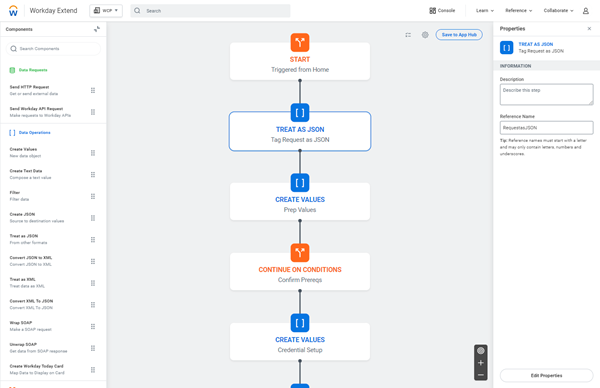 Orchestration Builder_image for newswire