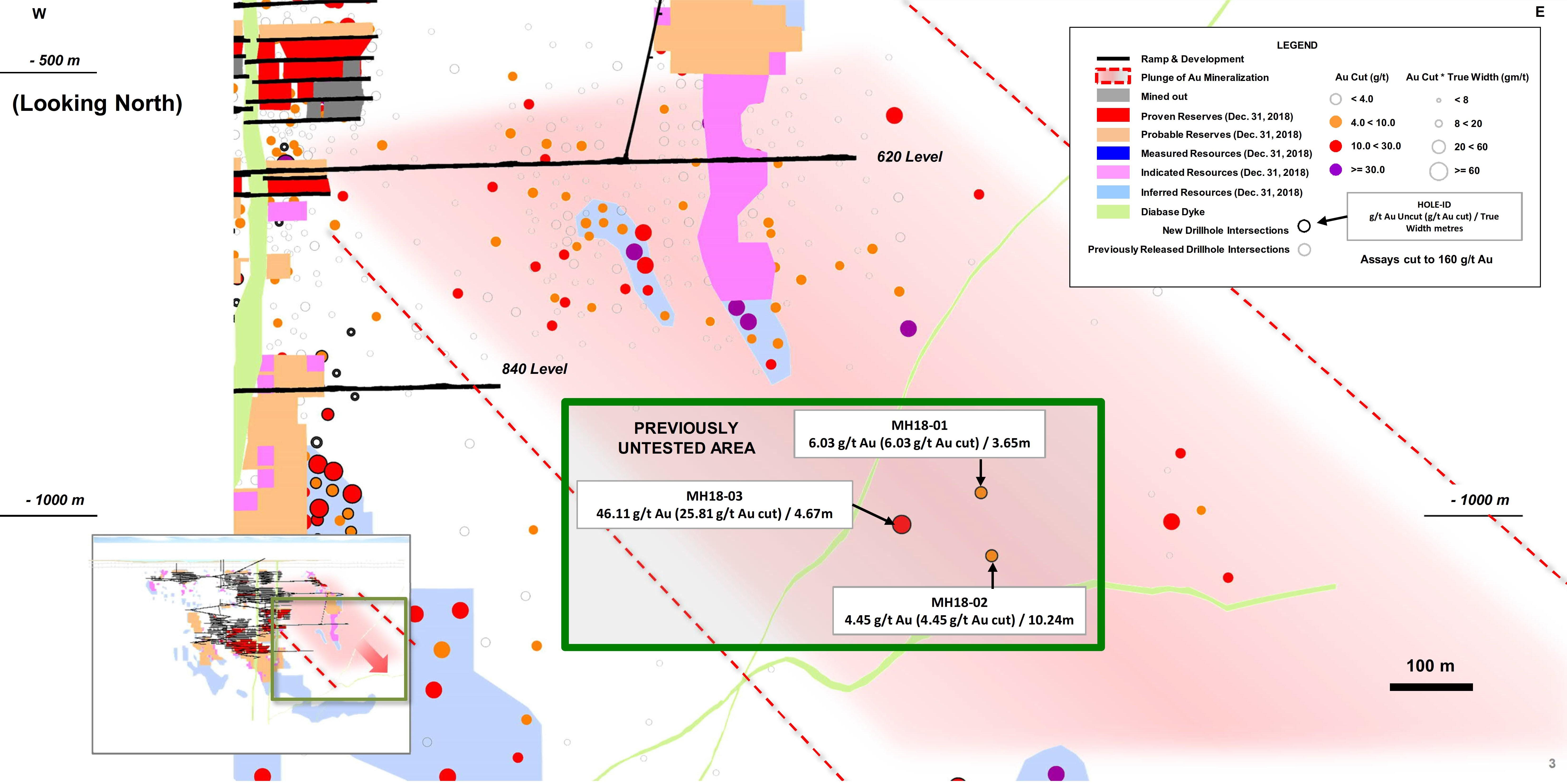 Figure 3: Island Gold Mine Longitudinal - Eastern Extension