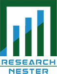 Research Nester  Logo
