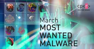 Check Point March Top malware