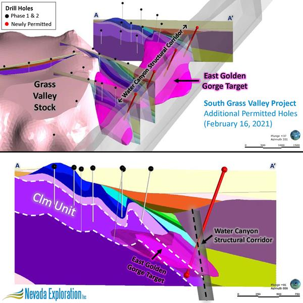 South Grass Valley Carlin-Type Gold Project