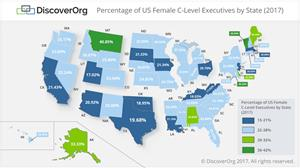 Percentage of US Female C-Level Executive by State (2017)