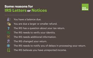 Some reasons for IRS Letters or Notices