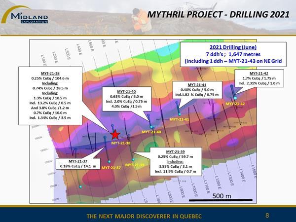 Figure 8 Drilling 2021