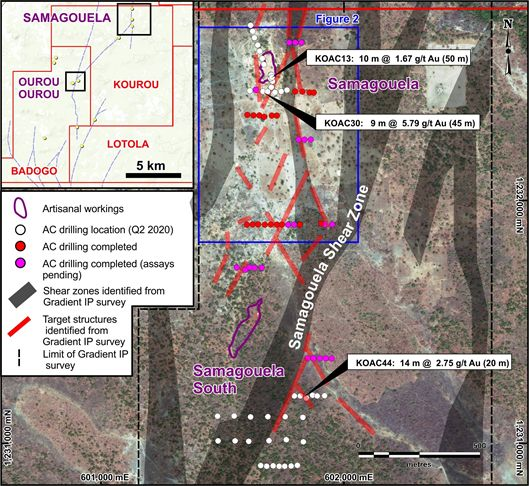 Previous drilling locations at Samagouela and Samagouela South and summary of significant intercepts.