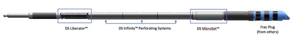 DynaEnergetics perforating string
