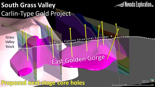Proposed Next Stage Core Holes at East Golden Gorge