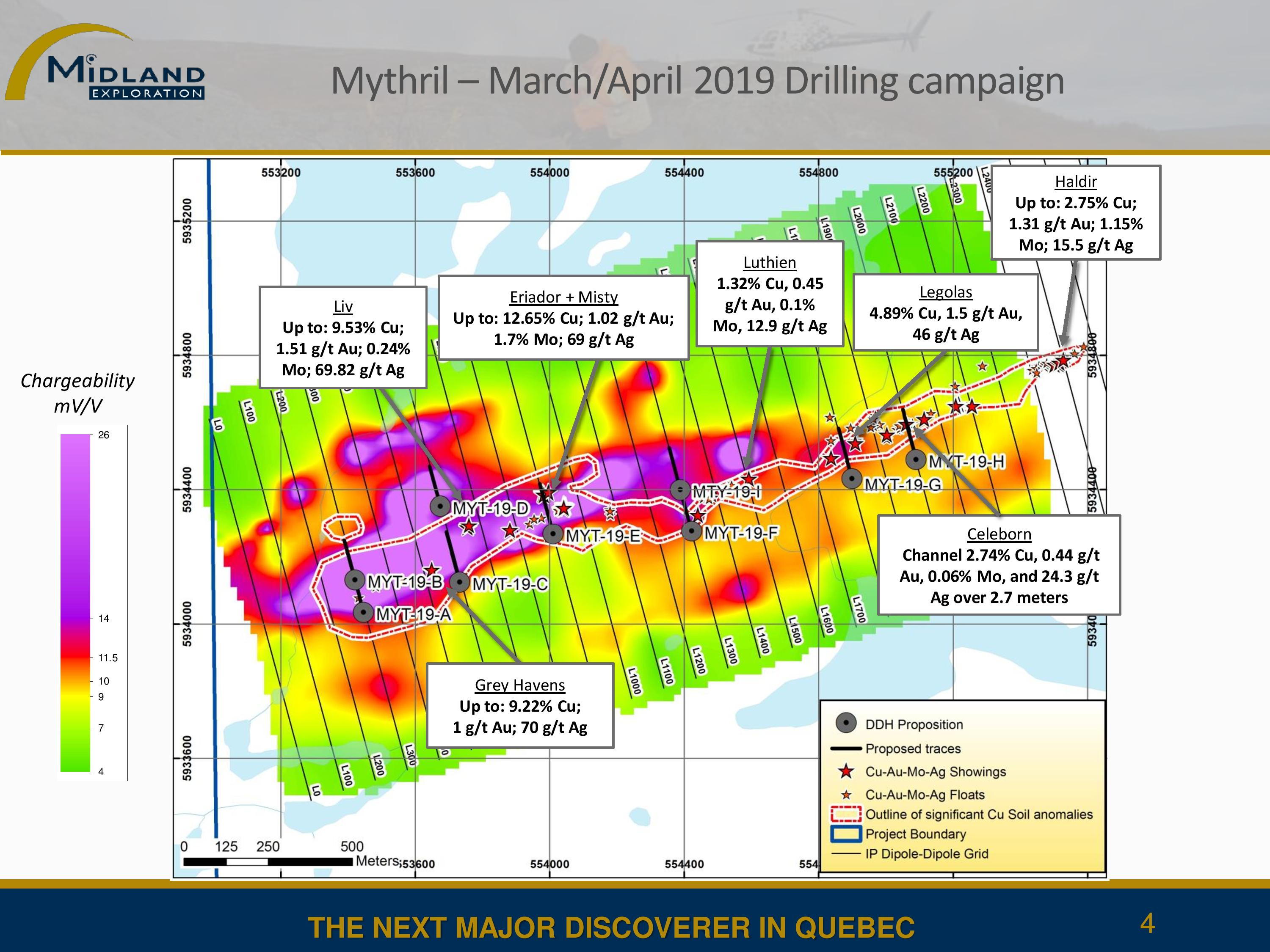 Mythril - March/April 2019 Drilling campaign