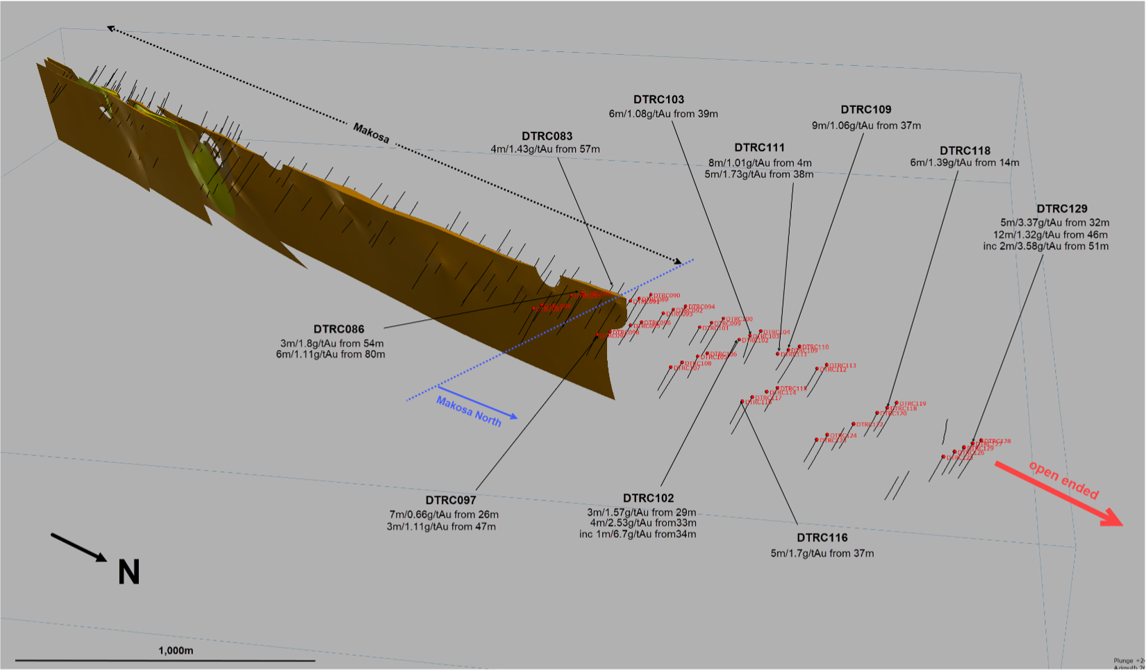 Figure 3 - 3D View of Makosa North