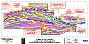 Airborne Geophysical Compilation - Interpreted VLF Inversion
