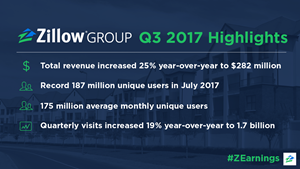 Zillow Group Q3 2017 Earnings Highlights