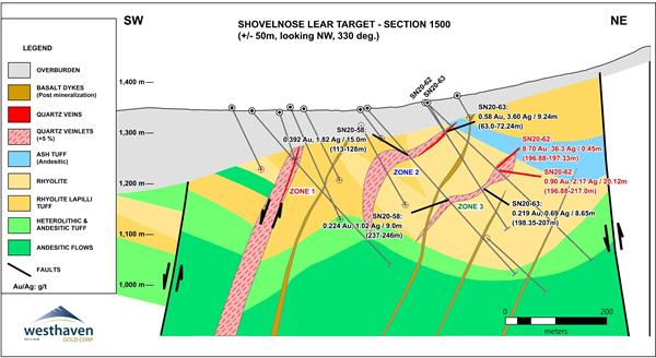 Shovelnose Lear Target - Section 1500 (+/- 50m, looking NW, 330 deg.)