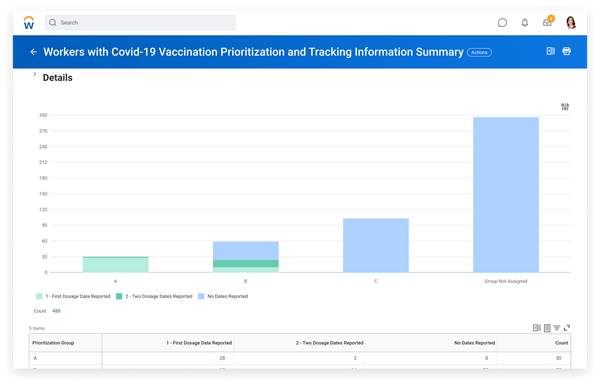 Workday-HCM-vaccine-prioritization-reporting